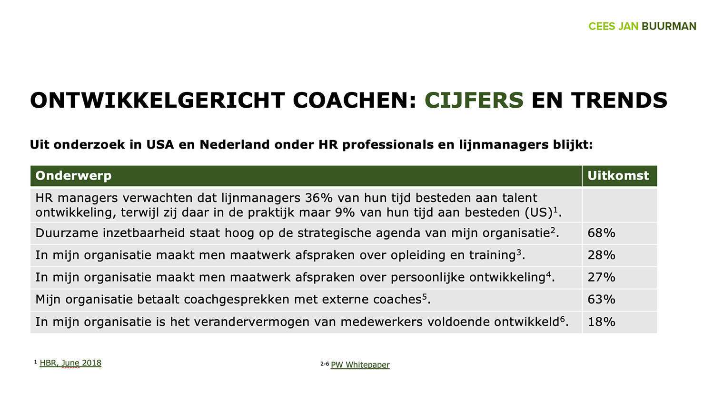 Training-coachend-leidinggeven-CJ-Buurman